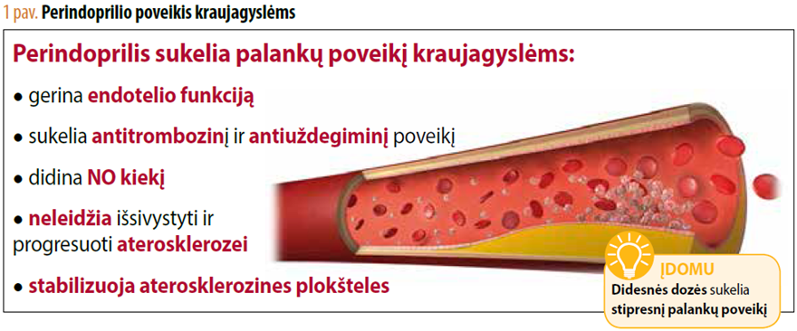 deriniai hipertenzijai gydyti